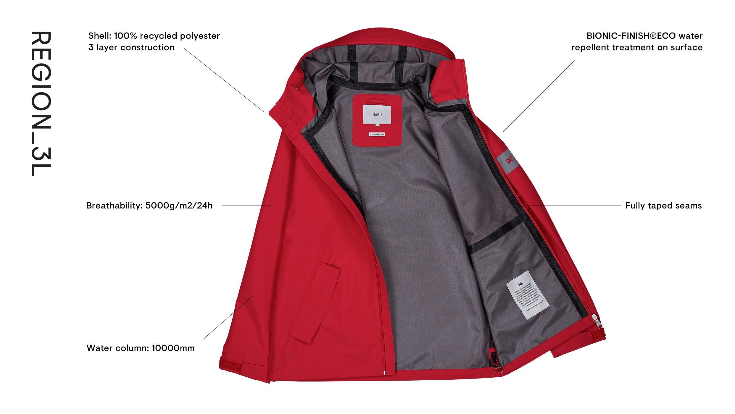 Region 3L Jacket